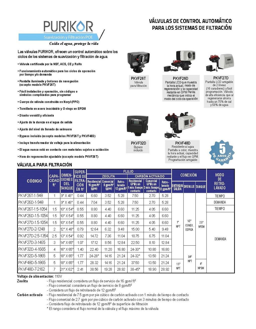 Equipos para tratamiento de agua comercial, industrial y residencial
