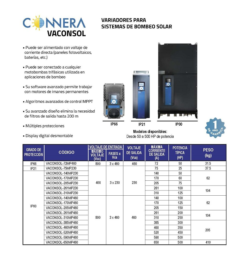 Equipos para energía renovable / Sistemas fotovolcaicos / Sistemas de bombeo solar